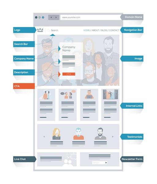 website-features