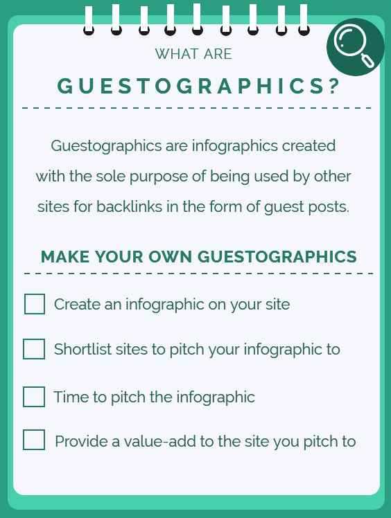 what are guestographics