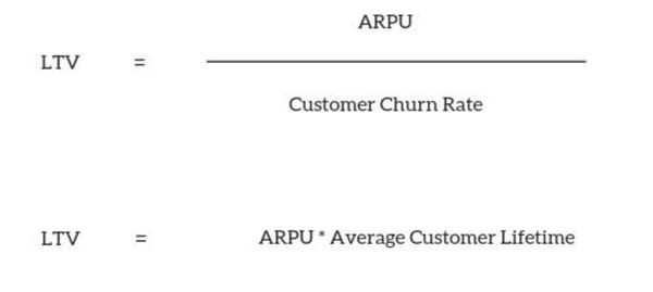 arpu ltv chart