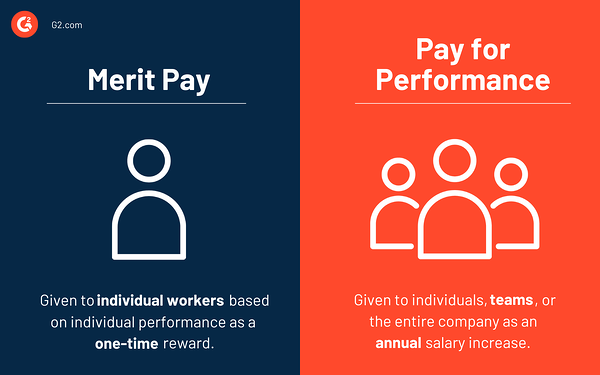 Merit pay vs. pay for performance