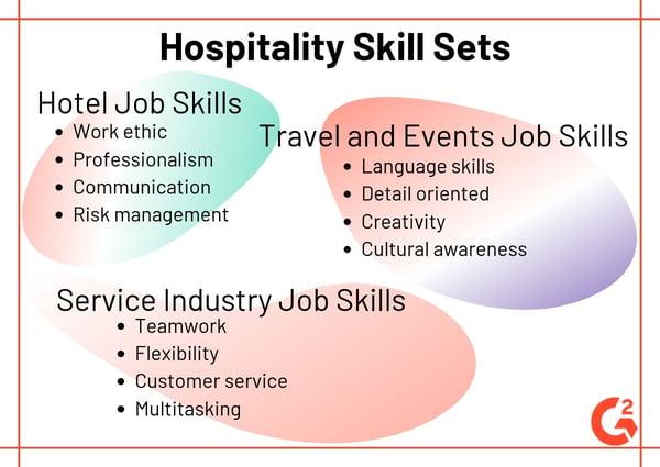 Hospitality Skill Sets