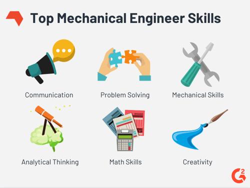 mechancial engineering skills