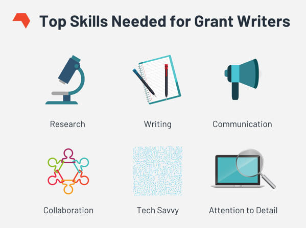 How to become a grant writer