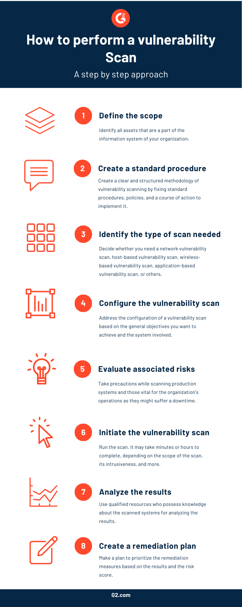 How to perform a vulnerability scan