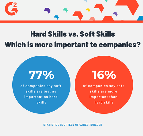 Hard skills vs soft skills