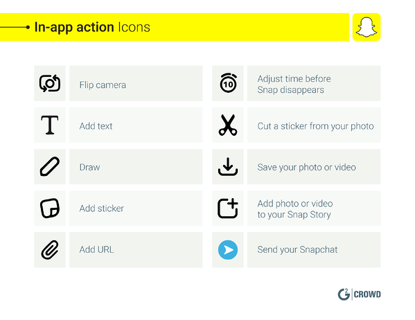 In-app Snapchat actions