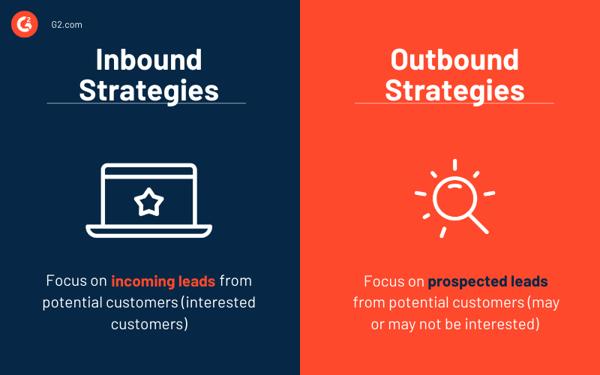 Inbound Strategies vs. Outbound Strategies