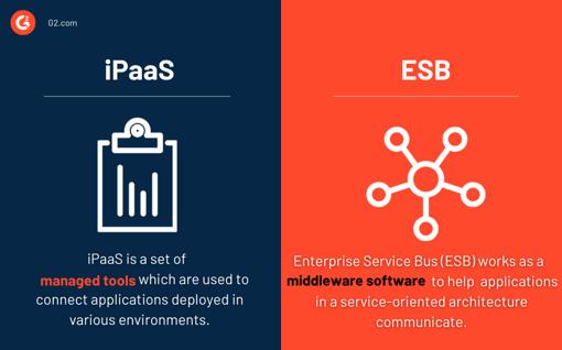 ipaas-vs-esb