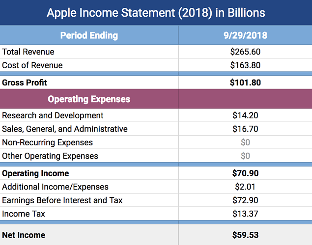 Income-statement-Example