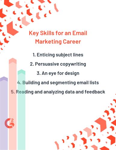 email marketing career skills