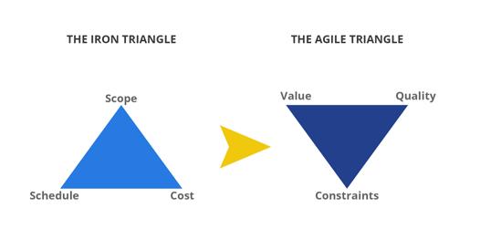 Krystal Covington X G2 Agile Metrics-2