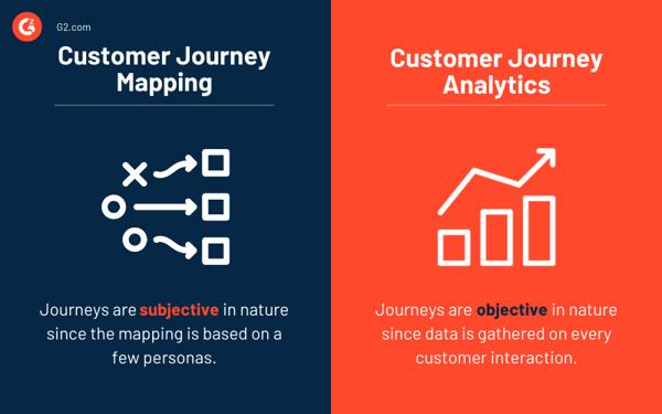journey-mapping-vs-journey-analytics