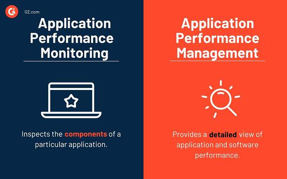 Application Performance Monitoring vs Application Performance Management