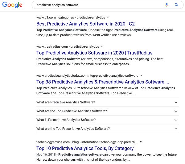 predictive analytics software google search results