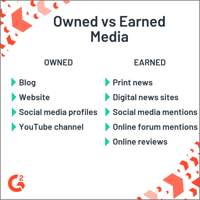 Owned vs Earned media