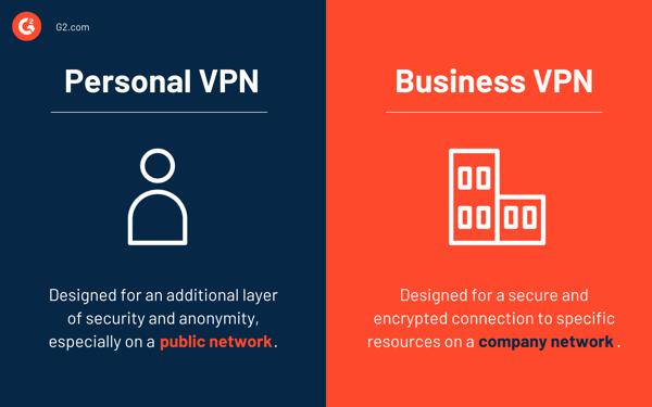 Personal VPN vs business VPN