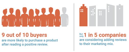 company-reviews-survey