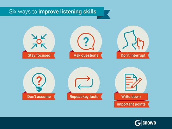 customer service skills listening