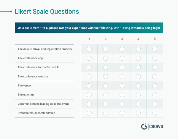 likert-scale-post-event-survey-question