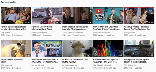 youtube-video-length-placement