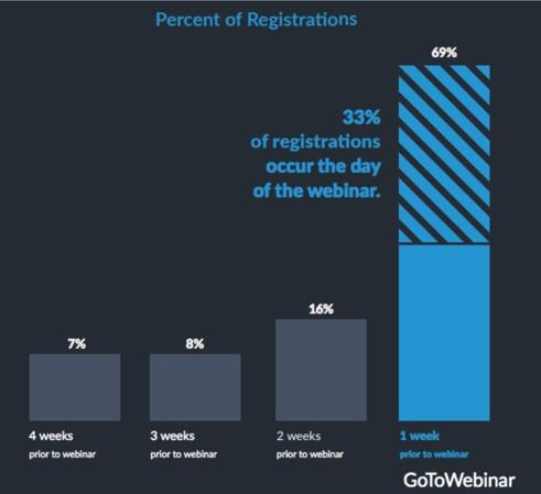 get-webinar-attendees