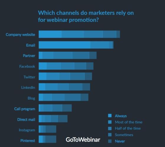 promote-webinar