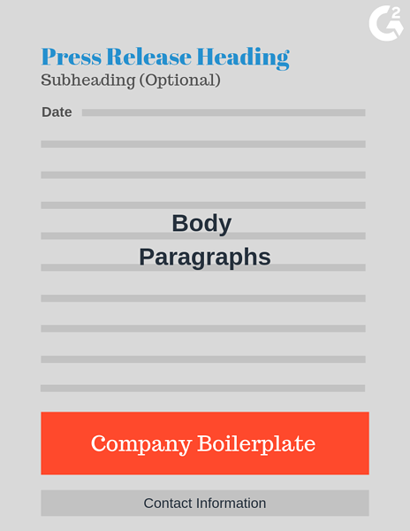 Where does the boilerplate go