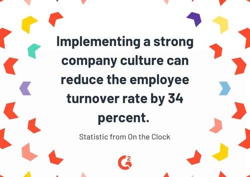 General Productivity Statistics