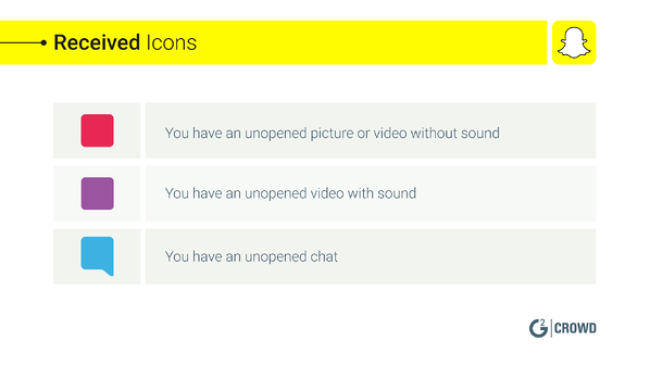 Received Icons Snapchat