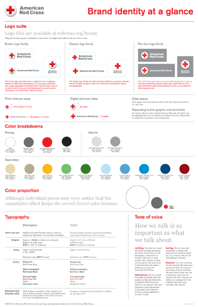 Red Cross Style Guide Example