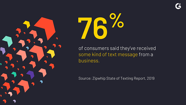 text marketing statistic