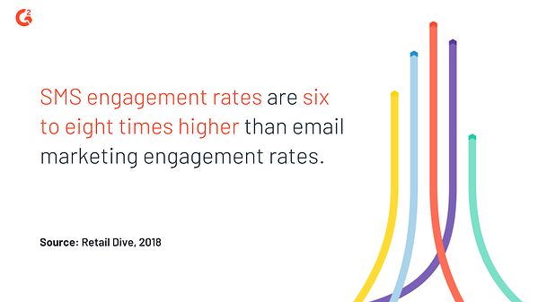 text engagement statistic