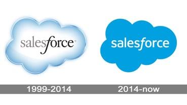 Salesforce-Logo-history