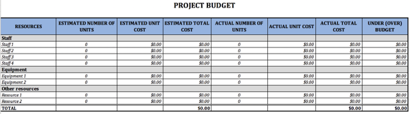 creative template project budget tracking