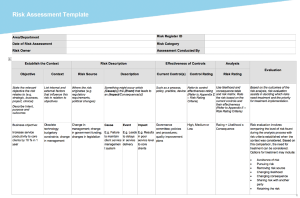 risk assessment template creative govuk