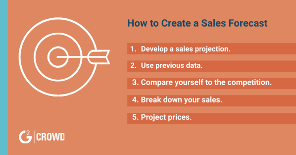 steps to create a sales forecast