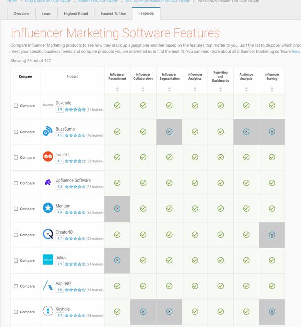 influencer marketing software feautres