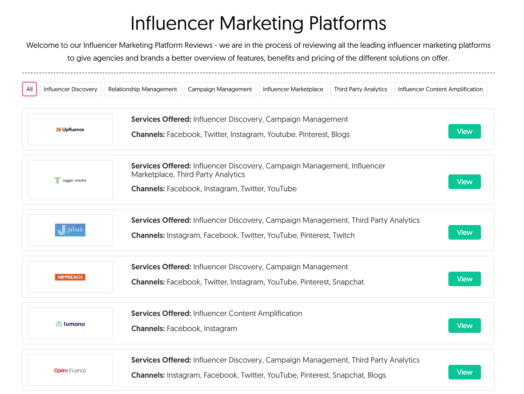 What is Influencer Marketing? (+How to Identify Influencers