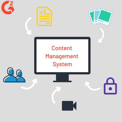Elements of a CMS