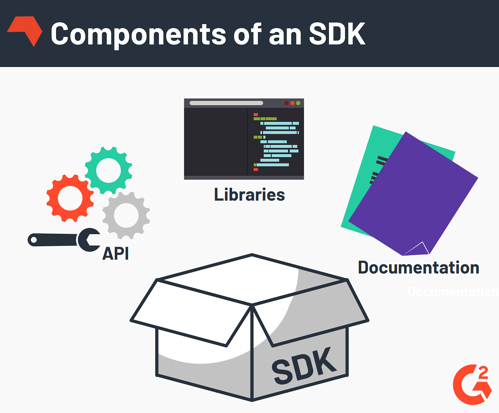what is an sdk