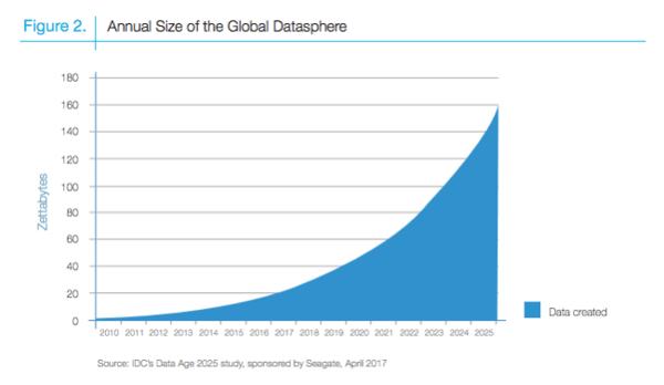graph-global-datasphere