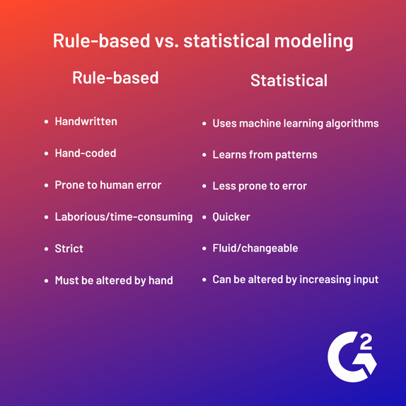rule-based vs statistical modeling NLP