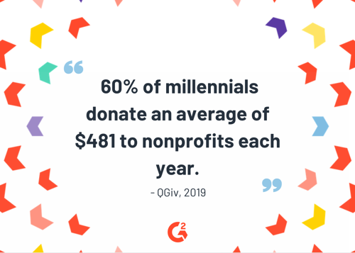 stats about millenials