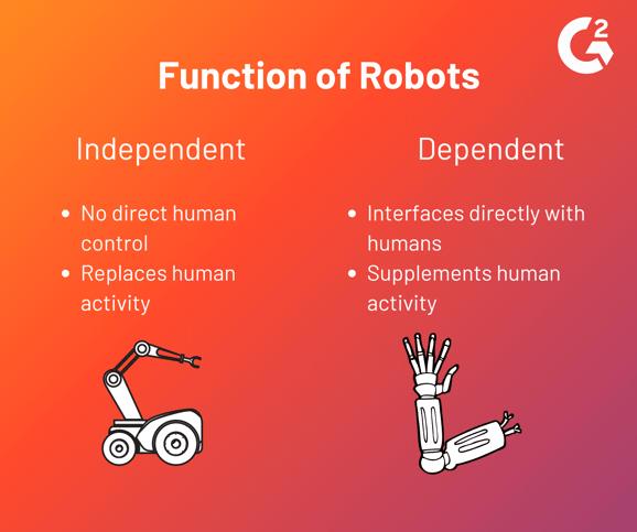 function of robotics
