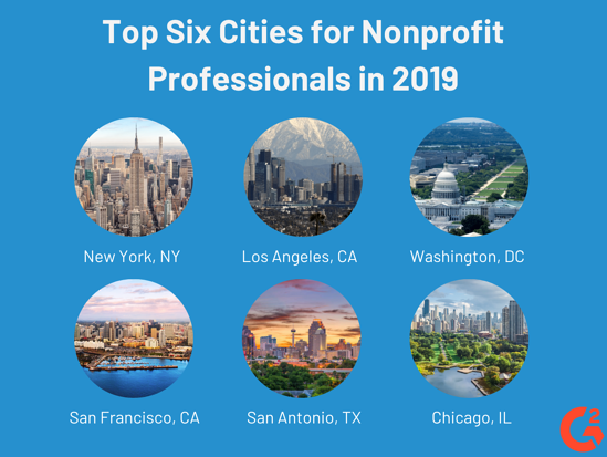 best cities for nonprofit professionals