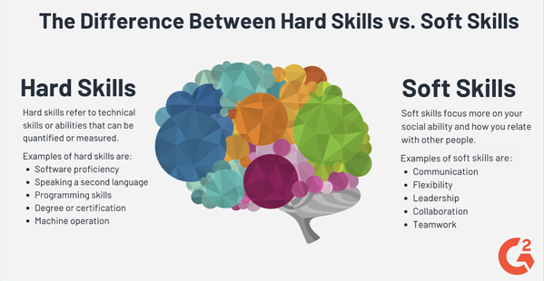 soft skills vs. hard skills