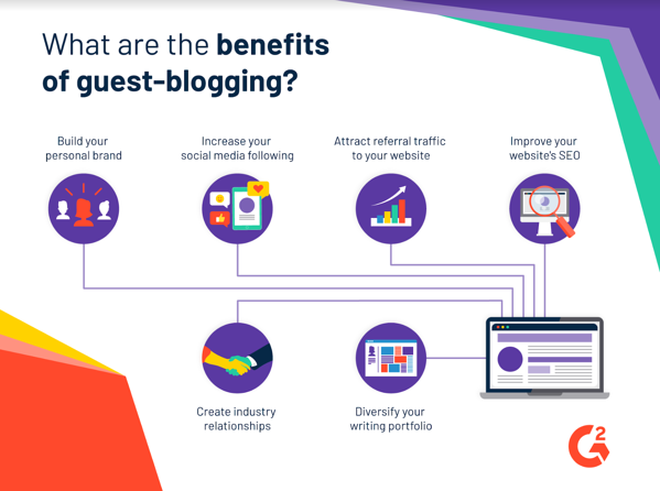 benefits of guest-blogging
