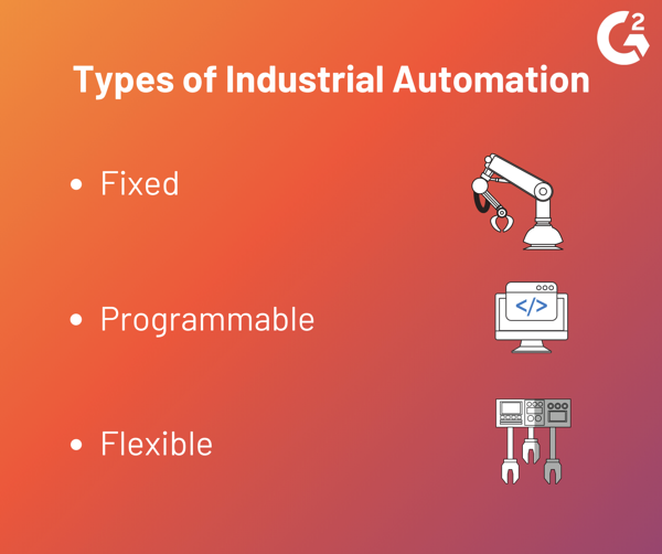 types of industrial automation