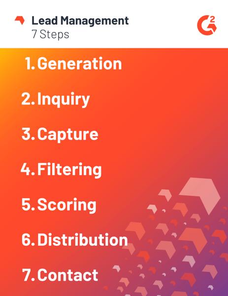 lead management steps