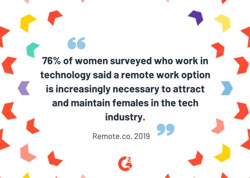 remote working statistics 2019